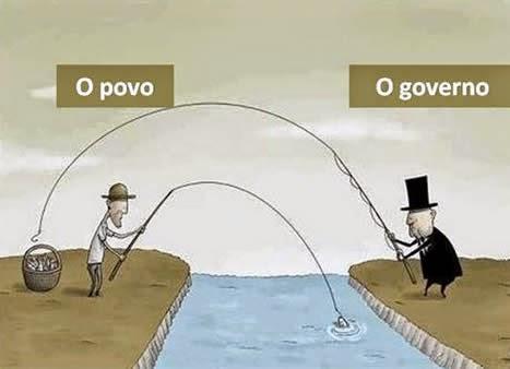 O povo e o governo