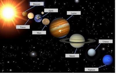 Planet - Planet dalam tata surya - pustakapengetahuan.com