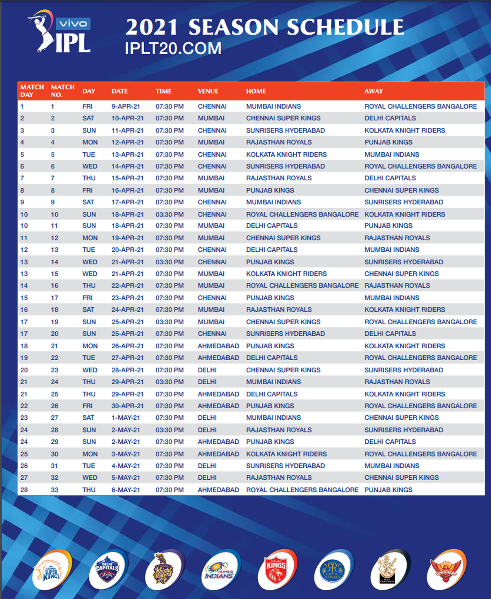 IPL 2021 Schedule Dates PDF, Indian Premier League 2021 Time Table PDF, JPG Photos For Mobile and Compouter, IPL 2021 schedule time table, VIVO IPL schedule full complete schedule is announced - IPLT20.com, Espncrickinfo, Cricbuzz, IPL 2021: Time Table, Match Schedule, Points Table, Results.