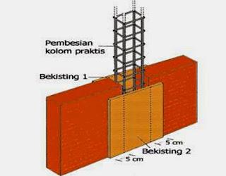 cara-membangun-kolom-praktis.jpg