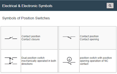 Symbols of Position Switches