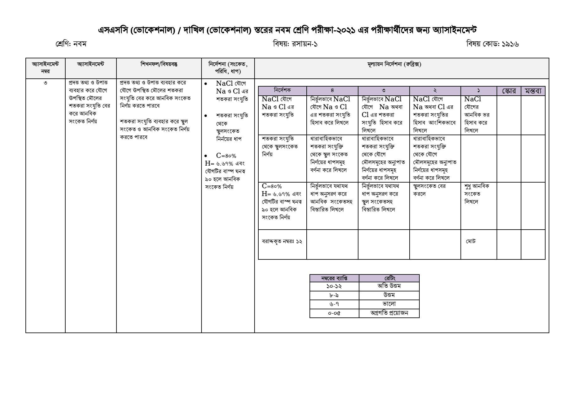 ২০২১ সালের এসএসসি/দাখিল (ভোকেশনাল) রসায়ন এসাইনমেন্ট সমাধান 2021 15