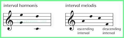 materi pelajaran tema 6 kelas 6 halaman 41