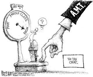 Section 115JB- Alternate Minimum Tax on LLP
