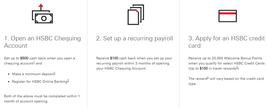 Canadian Rewards: HSBC Welcome Offer (2019)