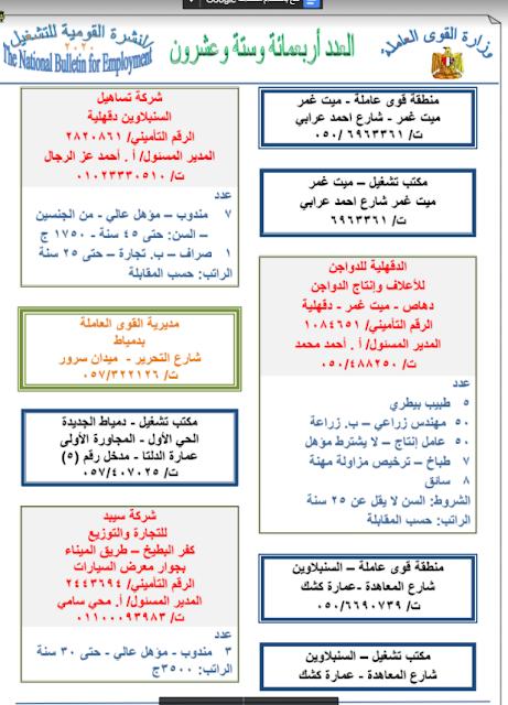 اعلانات وظائف وزارة القوى العامله بمحافظة الدقهليه للعمل بالقطاع الخاص - منشور ديسمبر 2020