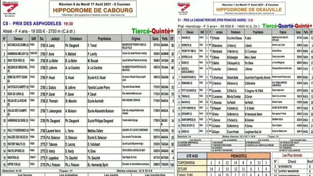 Pronostic quinté pmu mardi Paris-Turf TV- 17/08/2021