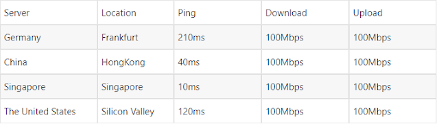 تحميل RitaVPN أفضل برنامج VPN للهواتف و الكمبيوتر 2020