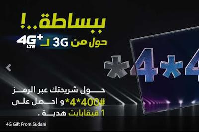 خدمات شركة سوداني للاتصالات