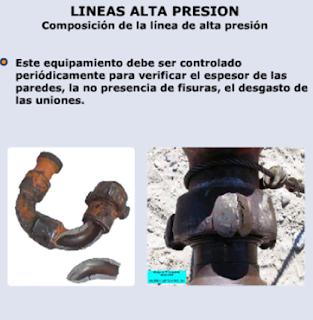 equipamiento de fractura hidraulica erosion lineas