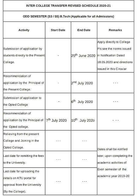 Ktu inter college transfer 2020 revised schedule