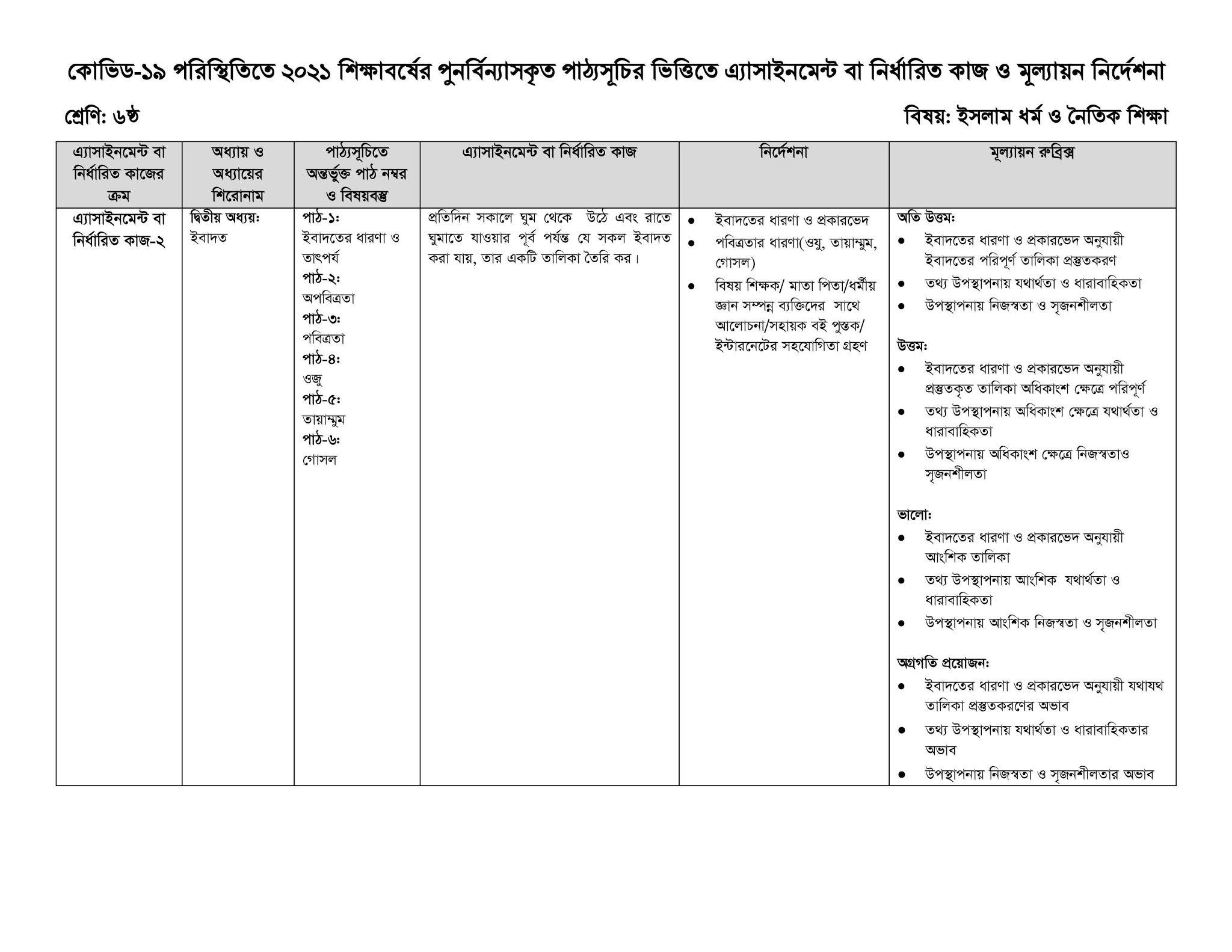 Class 6 Islam And Moral Education Assignment Answer 2021 (7th Week) -প্রতিদিন সকালে ঘুম থেকে উঠে এবং রাতে ঘুমাতে যাওয়ার পূর্ব পর্যন্ত যে সকল ইবাদত করা যায় , তার একটি তালিকা তৈরি কর ।