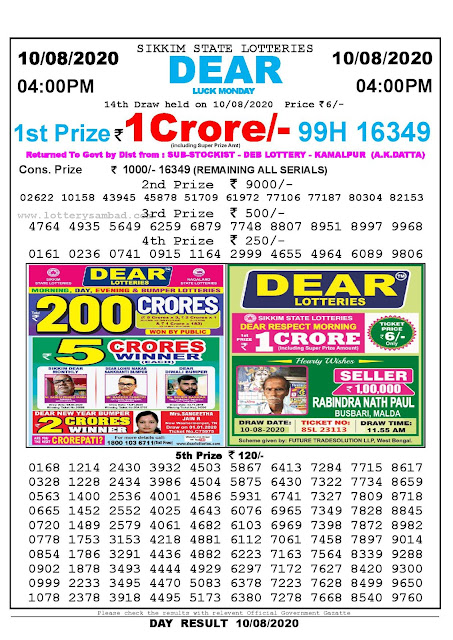 Sikkim State Lotteries 10-08-2020 Lottery Sambad Result 04:00 PM