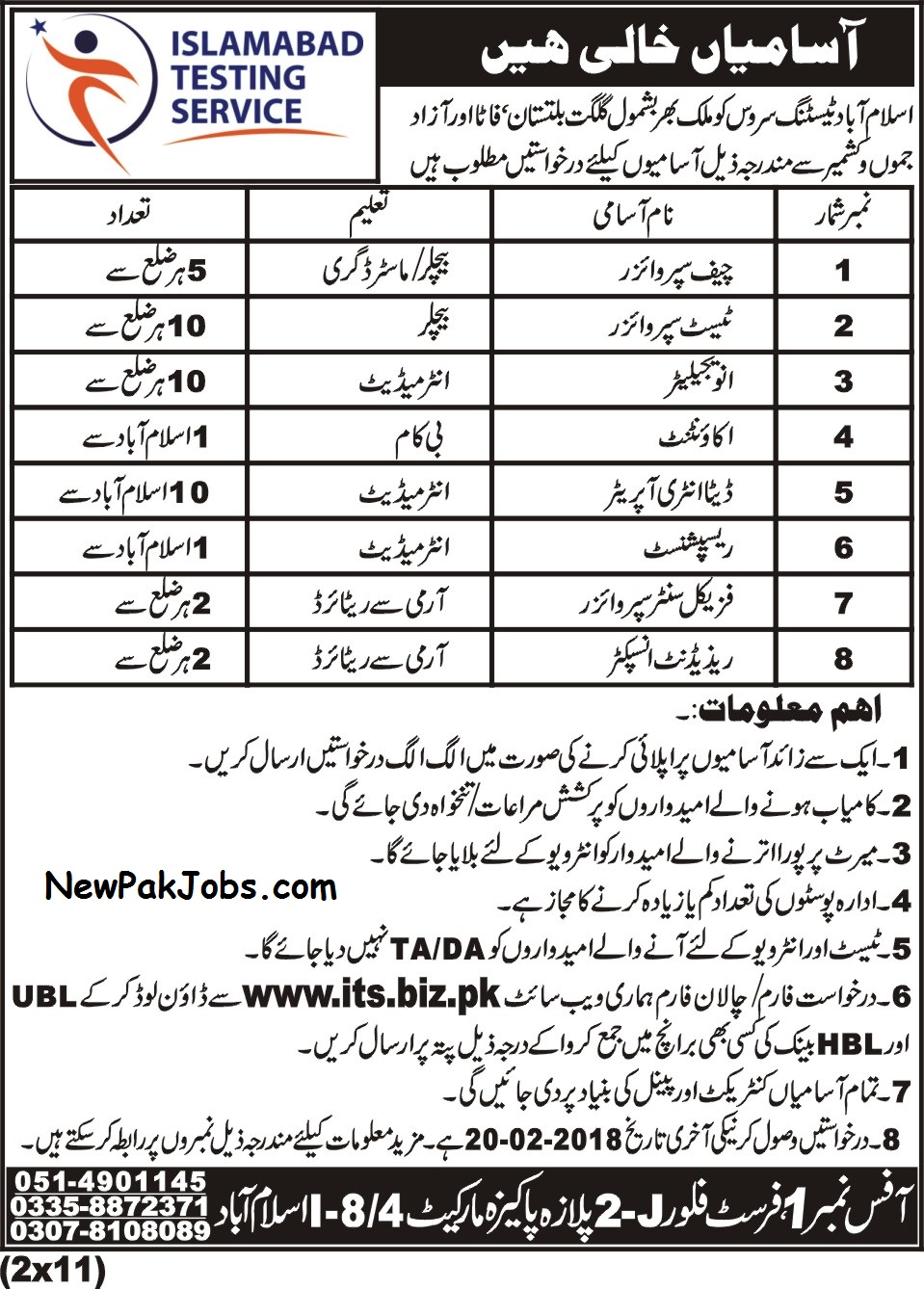 4000+ New Jobs in Islamabad Testing Service ITS, Sunday 4 Feb 2018