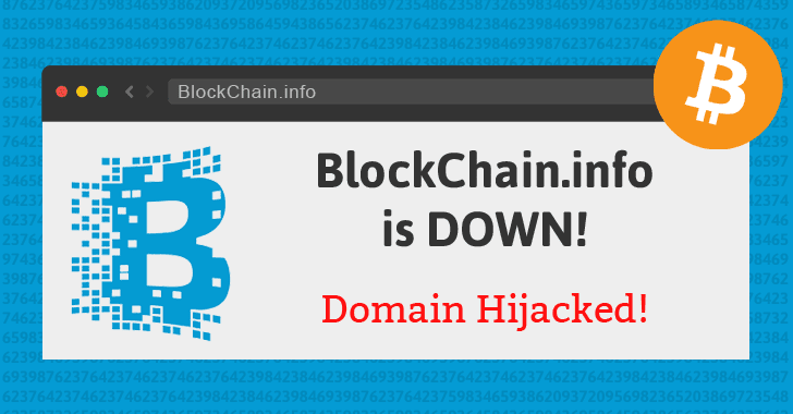 BlockChain.info Domain Hijacked; Site Goes Down; 8 Million Bitcoin Wallets Inaccessible
