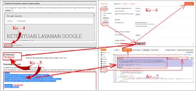 Mendaftar Google Analytics Tahap Ke - 2