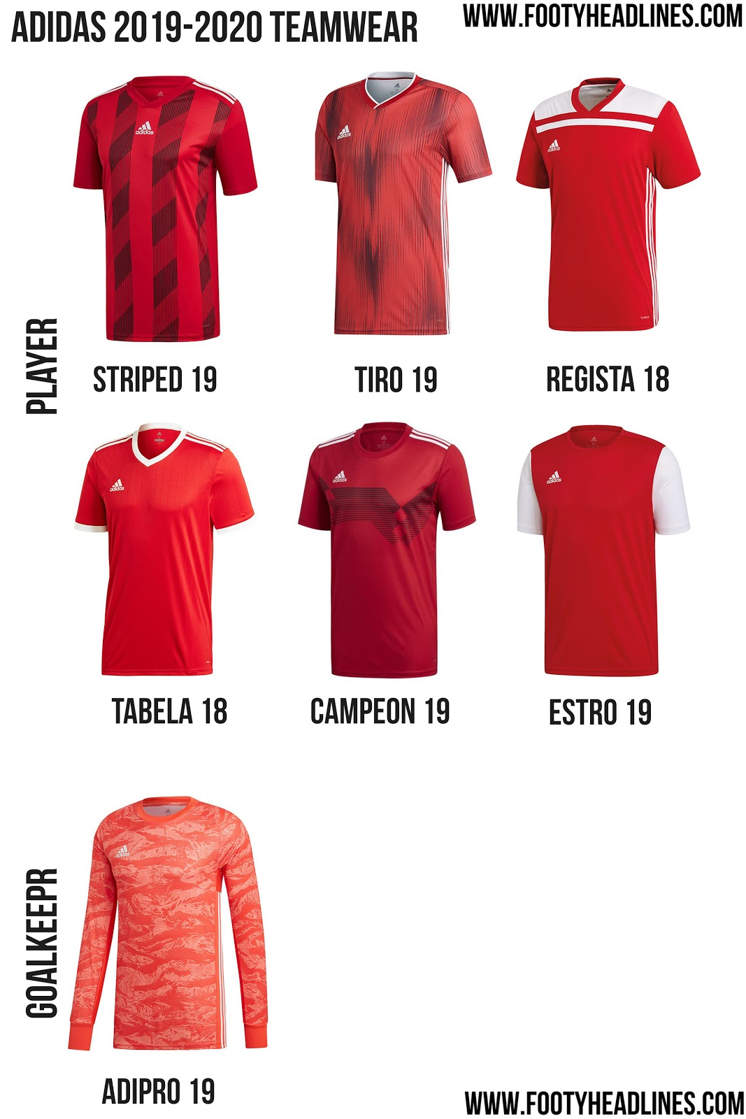 cf9e25c96 All Adidas, Nike & Puma 19-20 Teamwear Kits Released - Overview ...