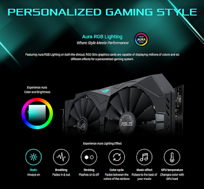 Review of the ASUS STRIX RADEON RX 570 - What's the