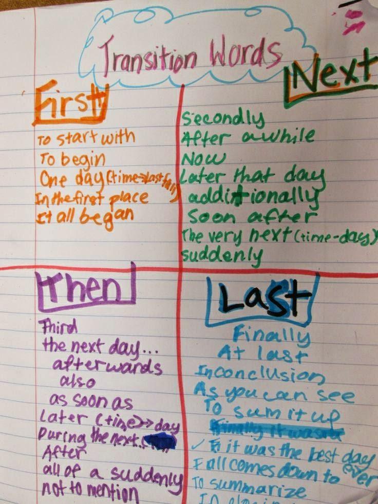 Transtion words essay