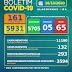 Boletim COVID-19: Confira a atualização deste domingo (18) para os casos de coronavírus em Alagoinhas