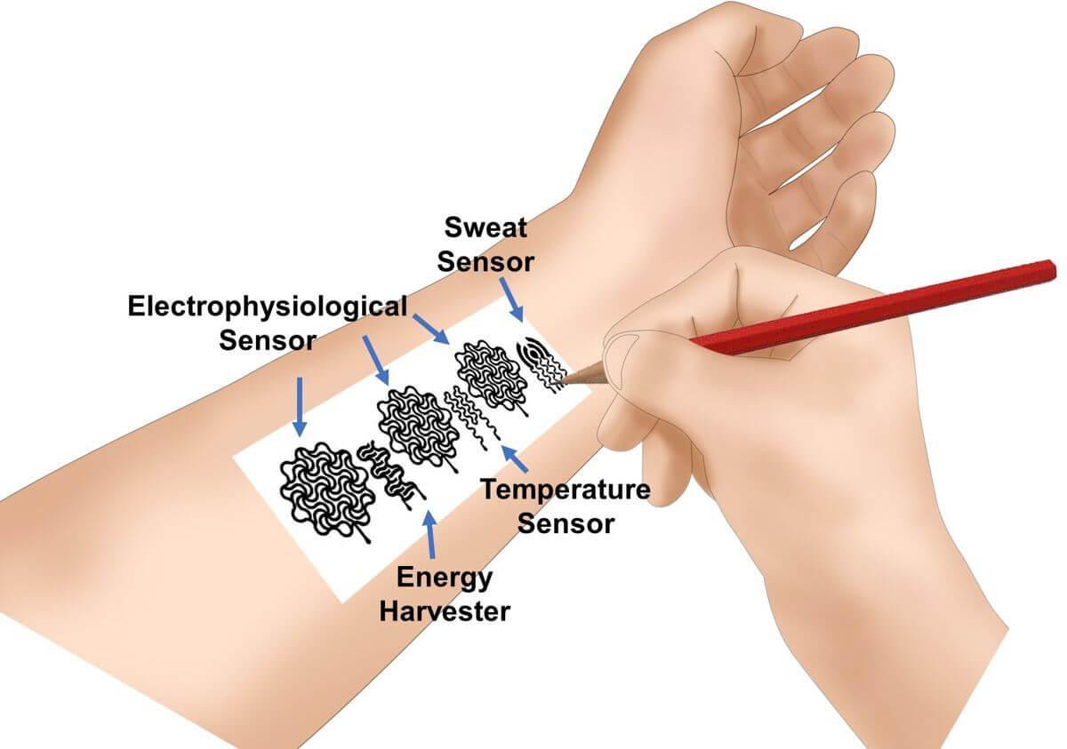 peneliti-telah-mengembangkan-alat-medis-menggunakan-pensil-dan-kertas