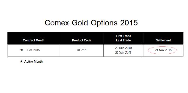 Stock options expiration calendar 2015