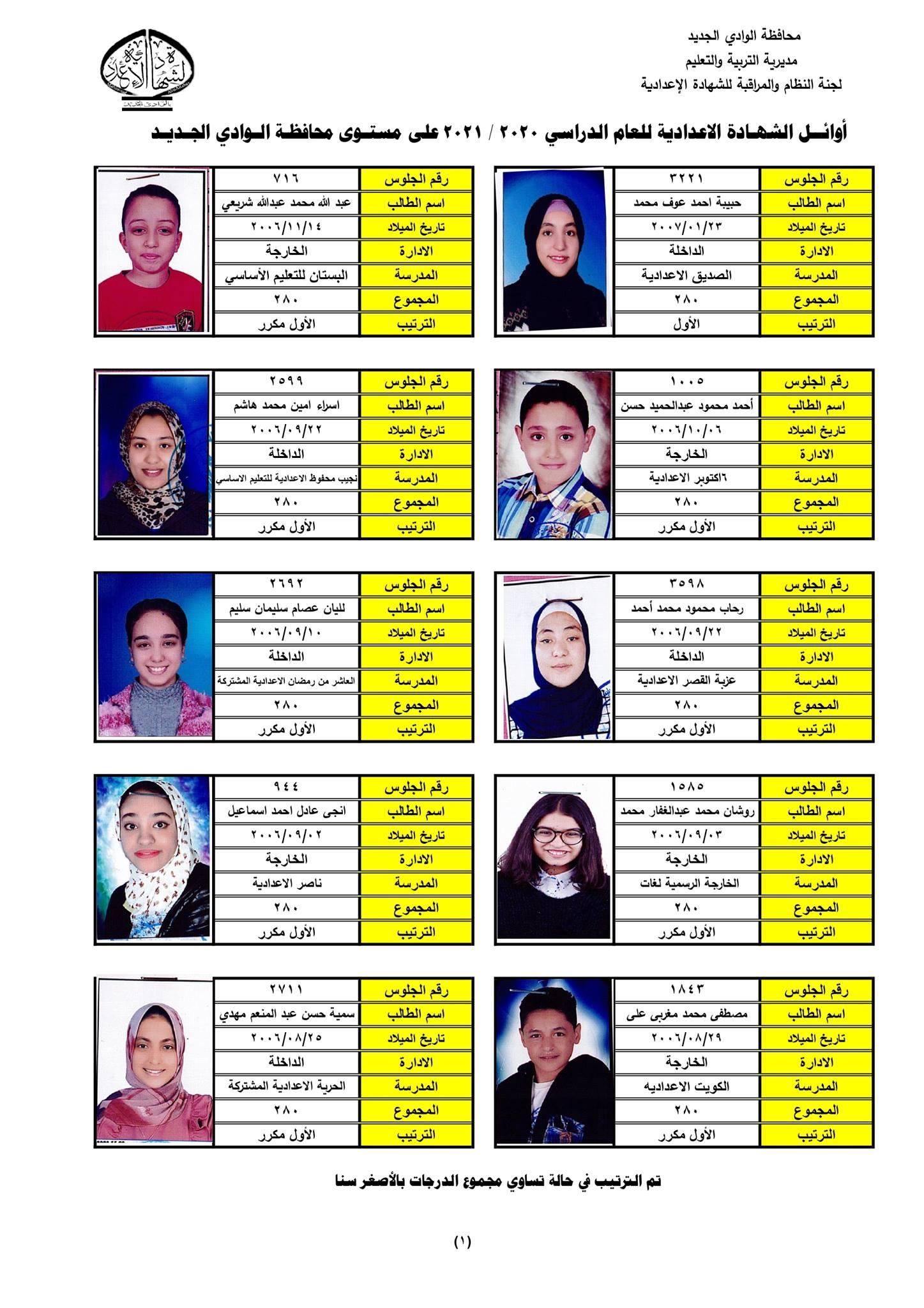 نتيجة الشهادة الإعدادية 2021 محافظة الوادي الجديد  5