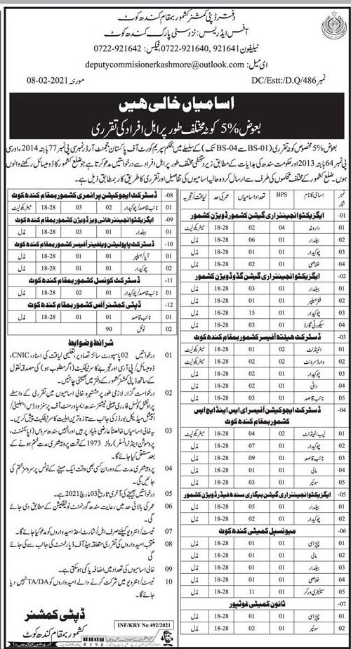 Latest Govt Jobs 2021 - Deputy Commissioner Office Jobs 2021 - Jobs in Kashmor 2021 - Sindh Govt Jobs 2021
