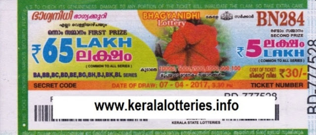 Kerala lottery result live of Bhagyanidhi (BN-233) on 15 April 2016