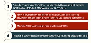 Tanya Jawab Seputar Aplikasi Feeder EMIS