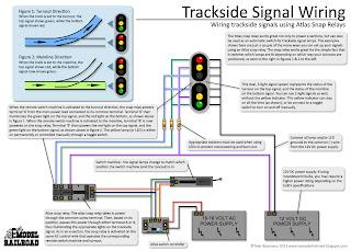 Ty S Model Railroad Wiring Diagrams border=