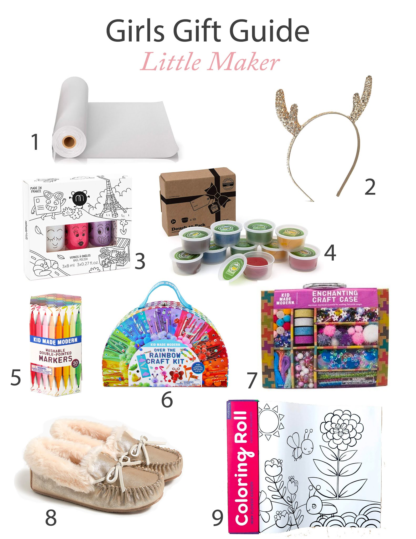 girls gift guide little maker