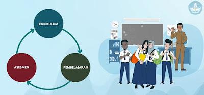 Tujuan Asesmen Nasional untuk meningkatkan mutu pendidikan