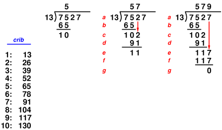 Mr. Lattanzi's Math Blog: Tradition Long Division Algorithm