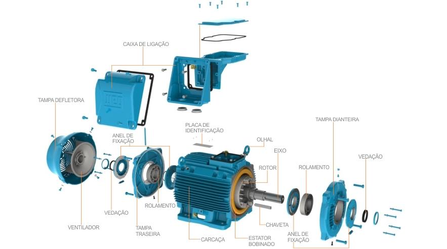 Wiring Diagram Induction Motor Single Phase Free Download Wiring