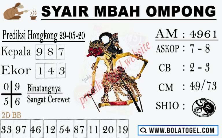 Prediksi Syair HK 29 Mei 2020