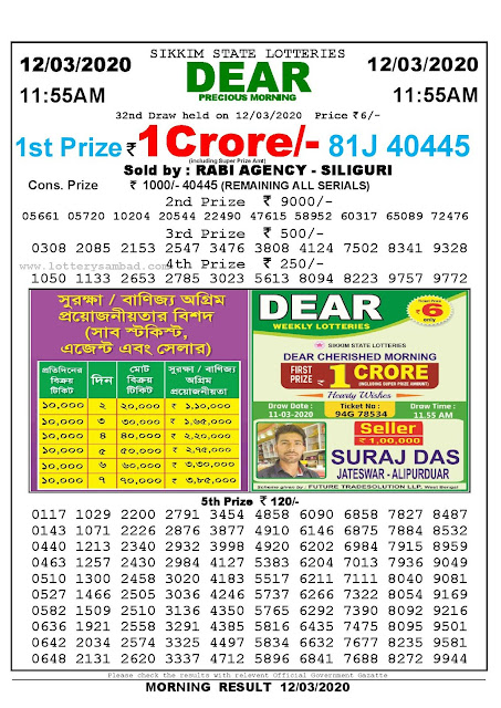 Sikkim State Lotteries 12-03-2020 Lottery Sambad Result 11:55 AM
