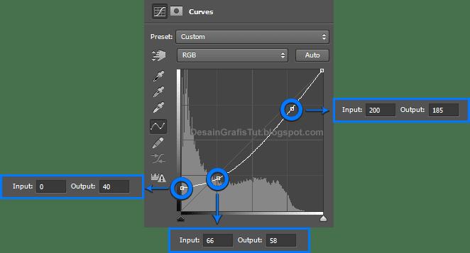 Pengaturan-curves-untuk-matte-effect-di-photoshop