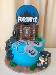 24 ideas para Fiesta de Cumpleaños Fortnite