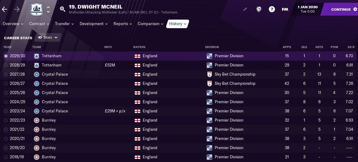 Football Manager 2021 - Dwight McNeil | FM21