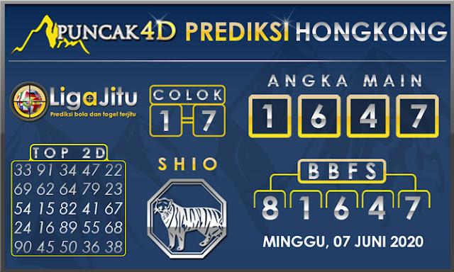 PREDIKSI TOGEL HONGKONG PUNCAK4D 07 JUNI 2020