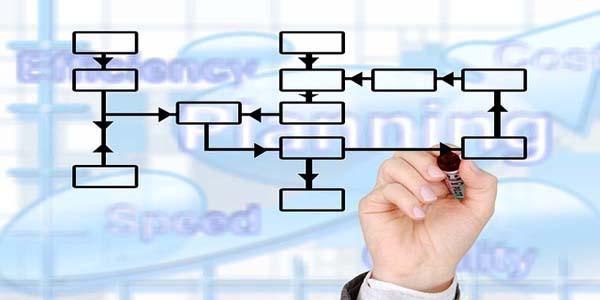pengertian manajemen menurut para ahli