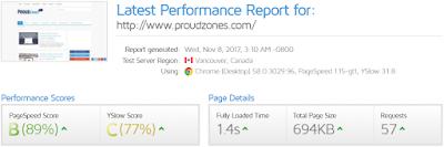 GTmatrix Speed Analyzer tool for bloggers