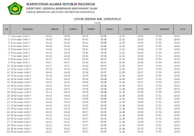 Jadwal Imsakiyah Ramadhan 1442 H Kabupaten Gorontalo, Provinsi Gorontalo