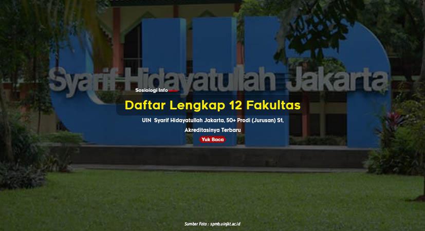 Daftar Lengkap 12 Fakultas UIN Jakarta, 50+ Prodi (Jurusan) dan Akreditasinya Terbaru