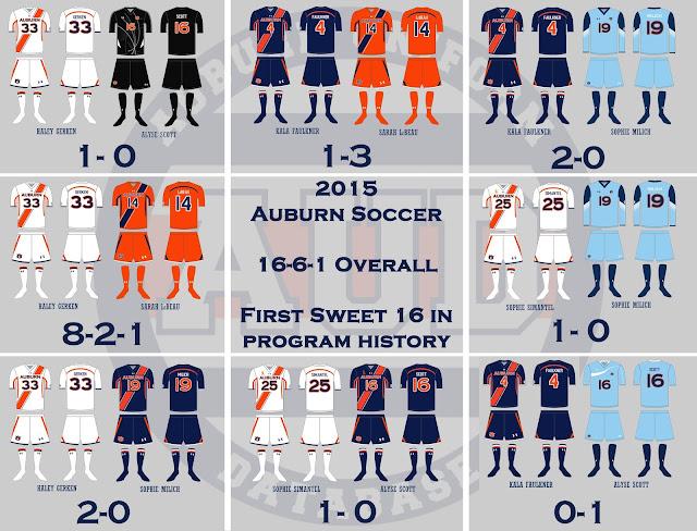 Auburn soccer uniform record 2016