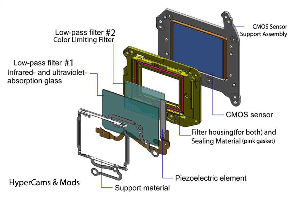 Canon+CMOS+and+Filter+system+Diagram.jpg