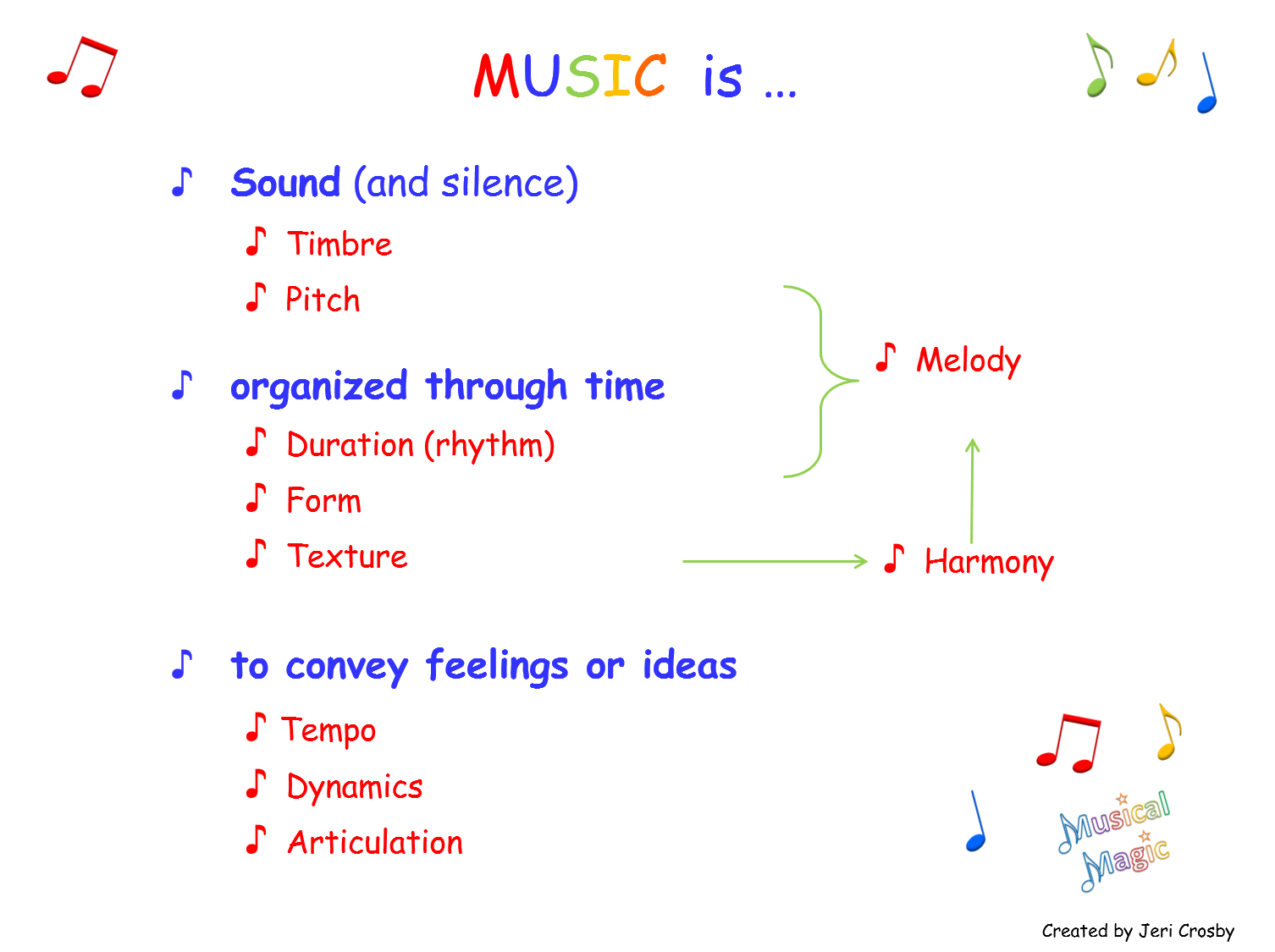 MyMusicalMagic: Introduction to the Elements of Music
