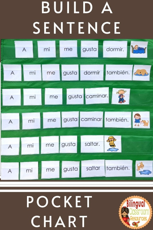 Spanish High Frequency Words Pocket Chart