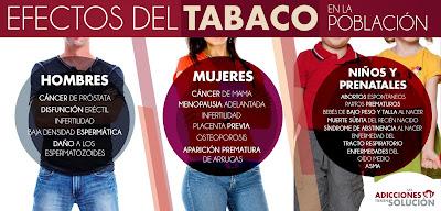 Enfermedad tabaquismo